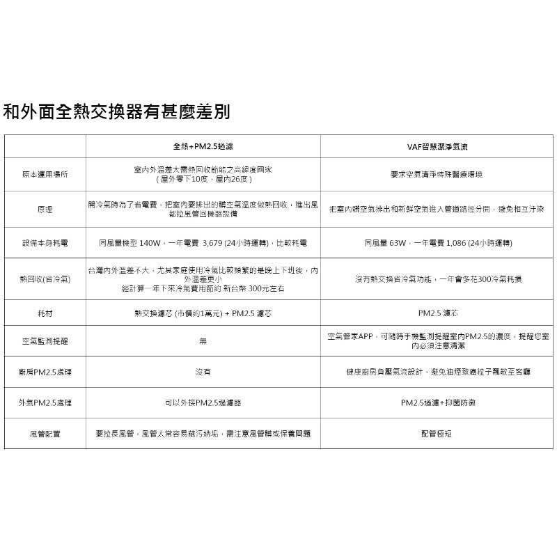 CHIMEI AF-NA0AA1/2 無旋流風機(負壓) (高靜壓)