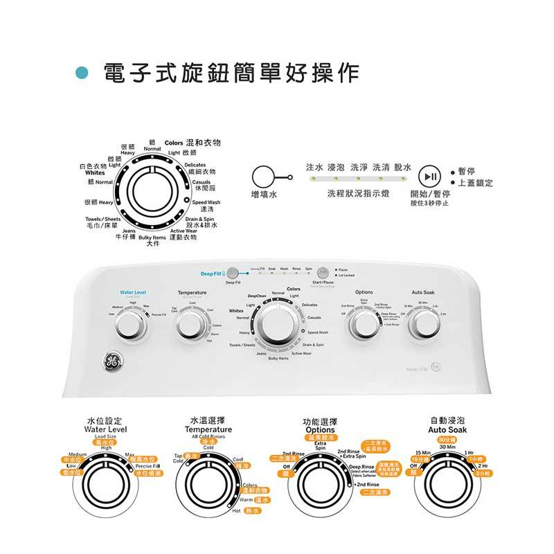 GE GTW465ASWW 直立式洗衣機 15kg