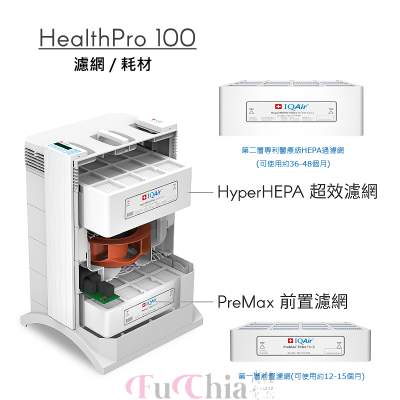 IQAir HealthPro 100 空氣清淨機 抗敏除霾型