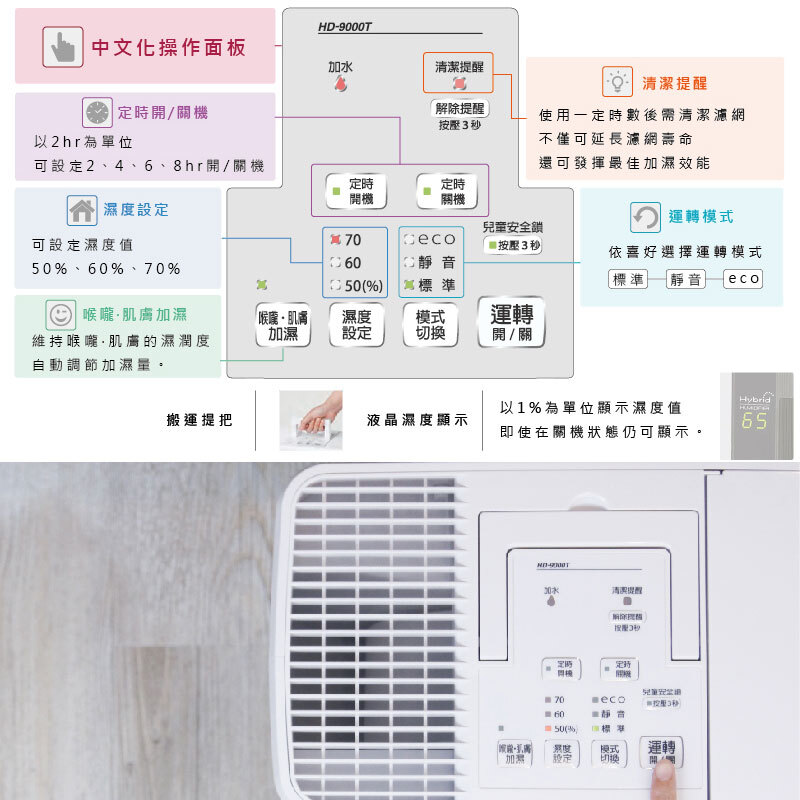 DAINICHI HD-9000T 空氣清淨加濕器 水箱4.7L 適用12坪