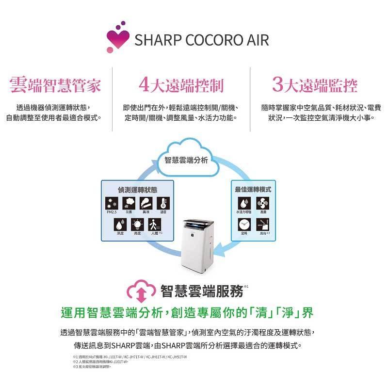 SHARP KI-J101T 水活力空氣清淨機 AIoT智慧型 50000高濃度自動除菌離子Plasmacluster