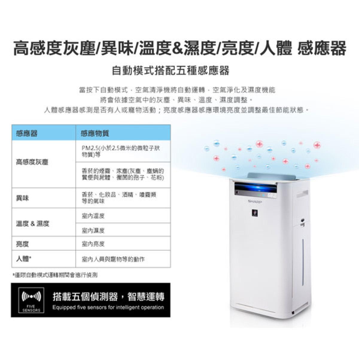 SHARP KC-JH51T 水活力增強空氣清淨機 AIoT智慧型 7000濃度自動除菌離子