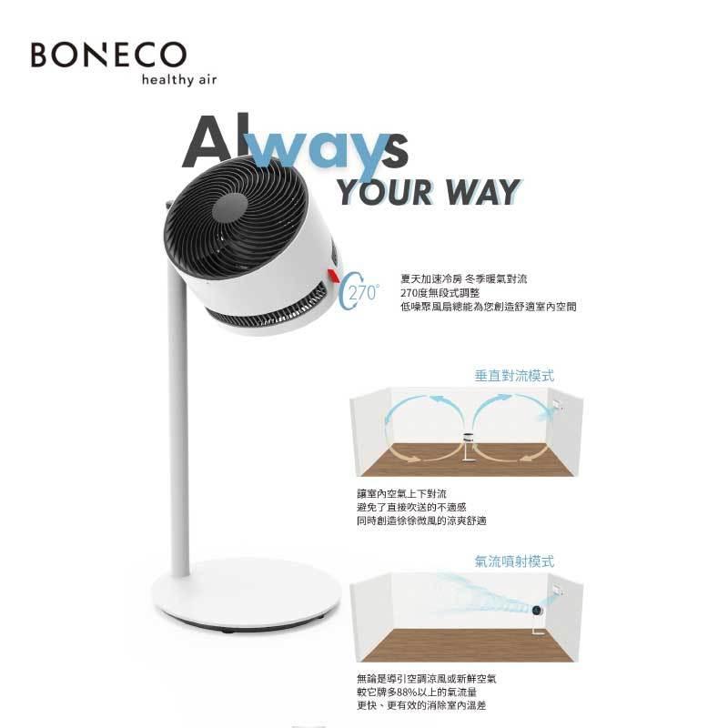 BONECO F220 低噪聚風循環扇 循環扇