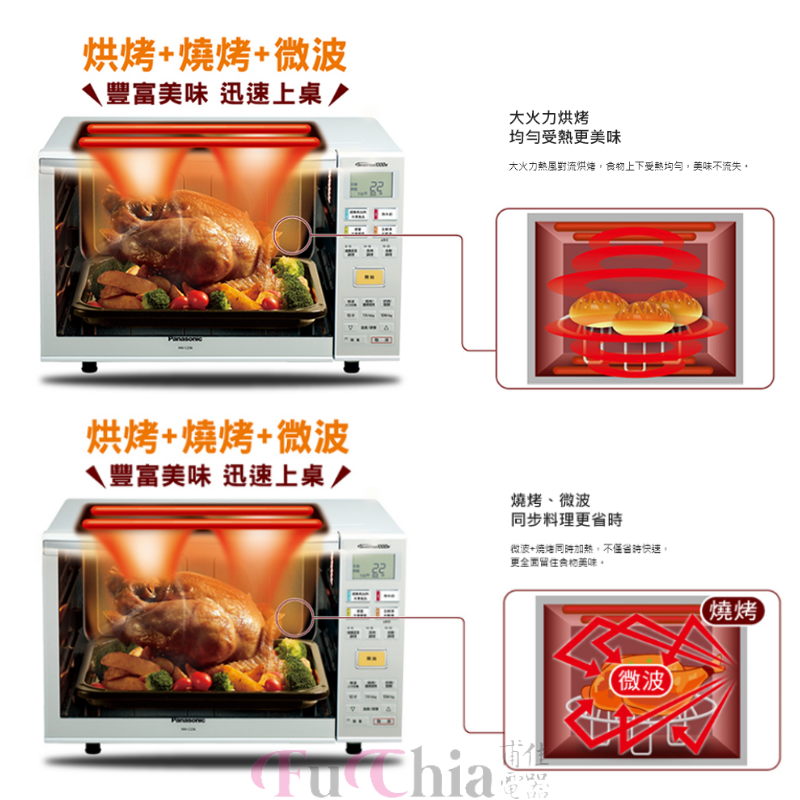 Panasonic NN-C236 烘燒烤 變頻微波爐 23L