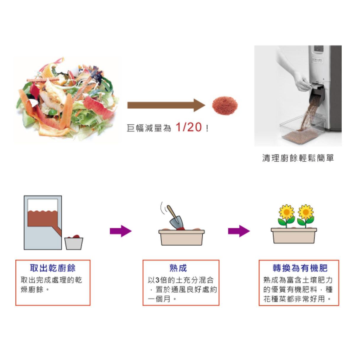 Chikuma CSD201TW 廚下型家用廚餘機 非排氣型乾燥式