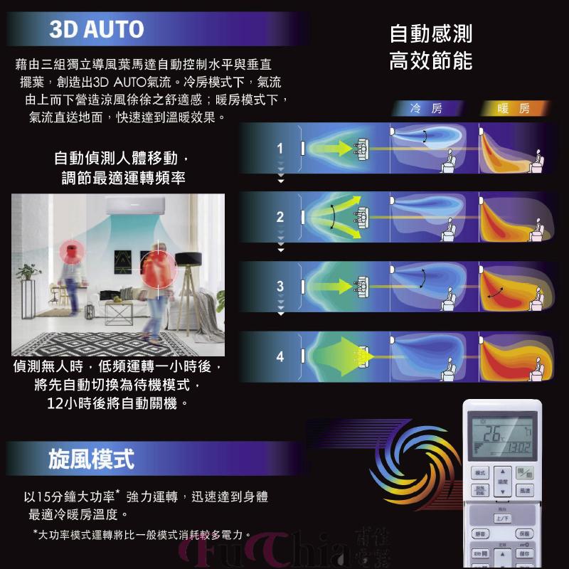 MITSUBISHI ZSXT-W系列 冷暖變頻 壁掛分離式冷氣 R32冷媒 1對1