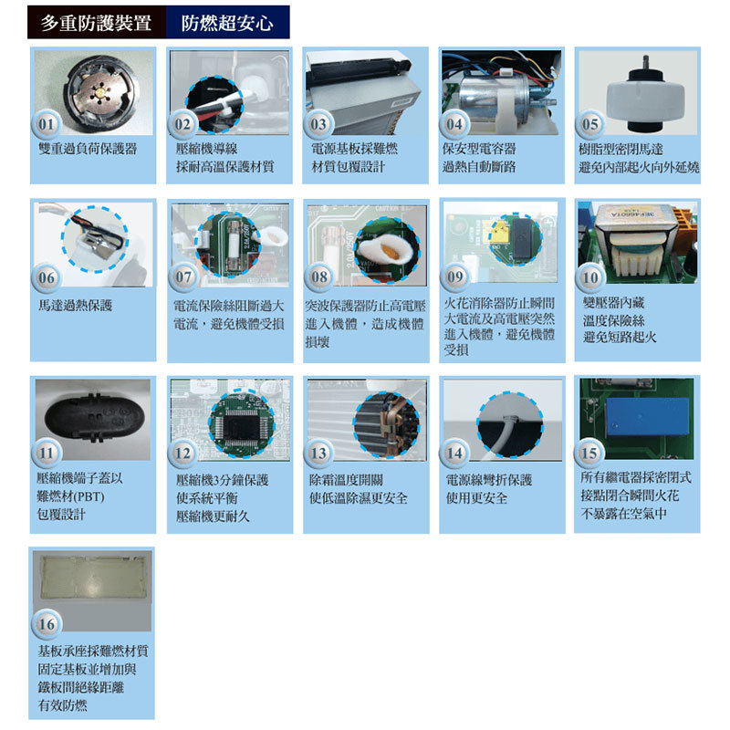 HITACHI RD-12FR 除濕機 除濕力 6L/日