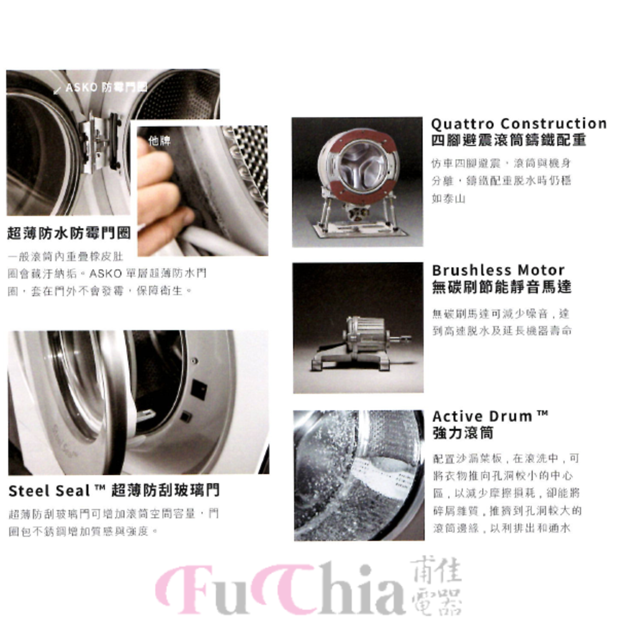 ASKO W4086C.W.TW 滾筒洗衣機 8公斤(歐規)  220V