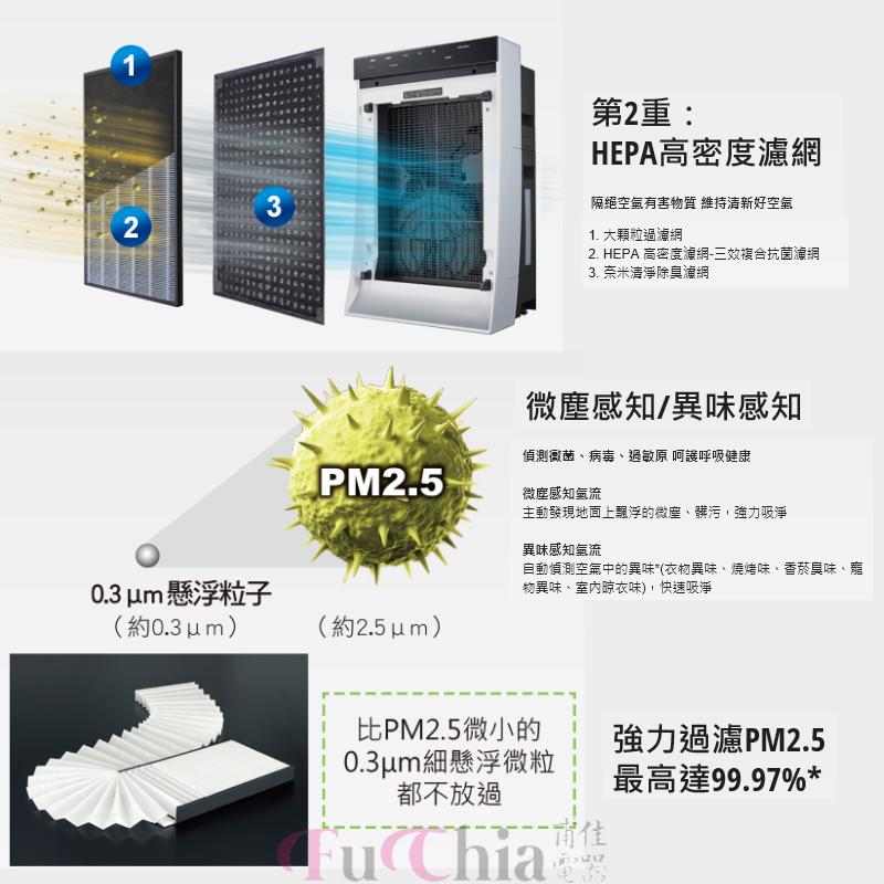 Panasonic F-PXM55W nanoe 空氣清淨機 nanoe 系列