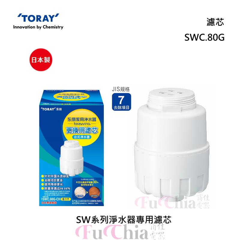TORAY SWC.80G SW系列淨水器專用 濾芯(1入)