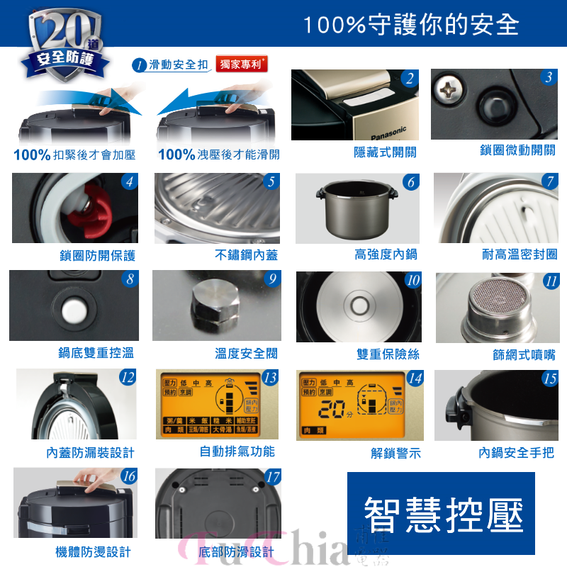 Panasonic SR-PG501 電氣壓力鍋 5L容量