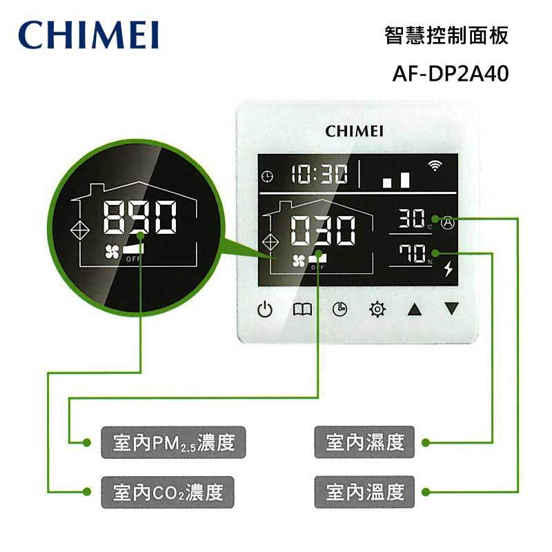 CHIMEI AF-DP2A40 智慧控制面板 WiFi聯網
