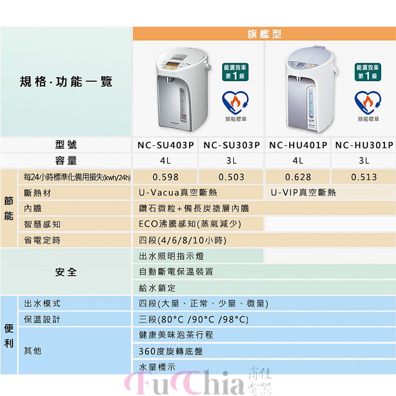Panasonic NC-HU401P 電熱水瓶 4L容量