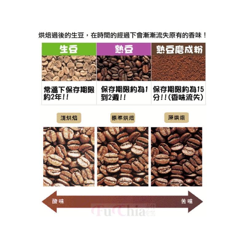 DAINICHI MC-520A 三機一體生豆烘焙美式咖啡機 加熱器升級版