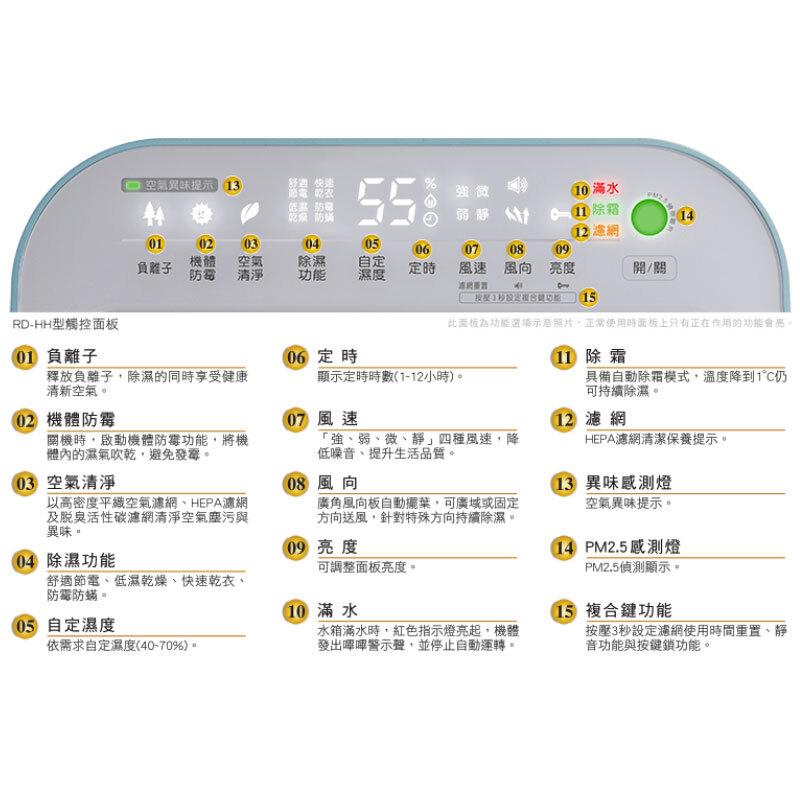 HITACHI RD-320HH 除濕機 清淨型 除濕力 16L/日