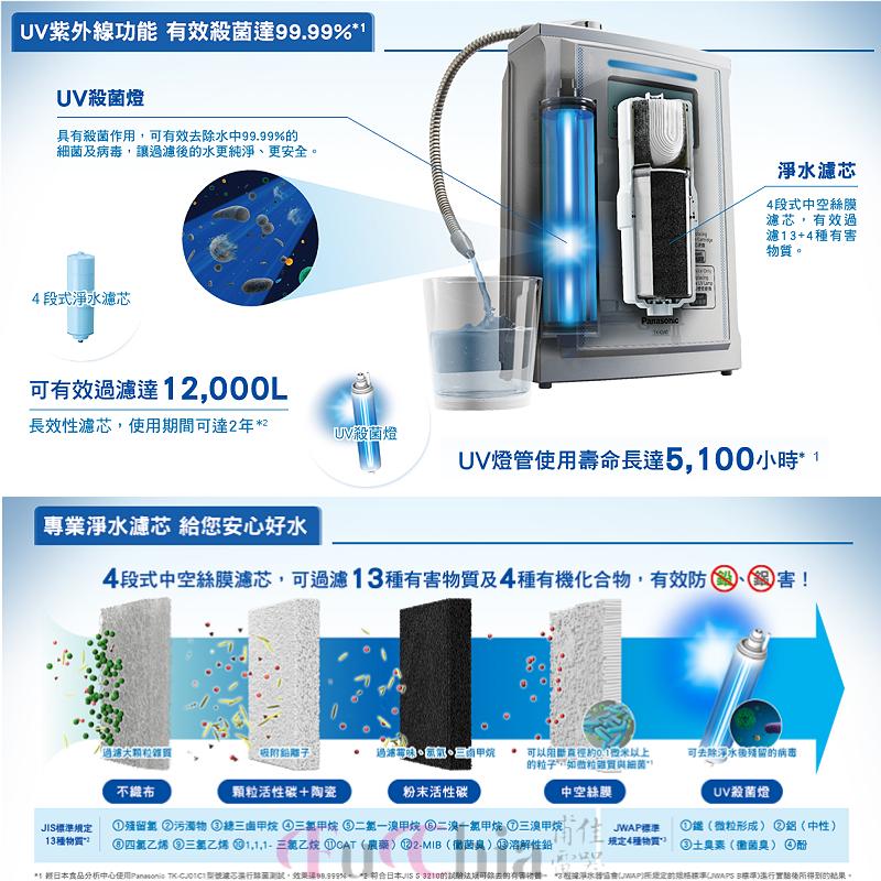 Panasonic TK-CS45 廚上型 UV淨水器