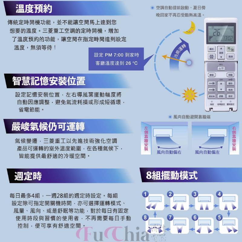 MITSUBISHI ZMXT-S系列 冷暖變頻 壁掛分離式冷氣 1對1