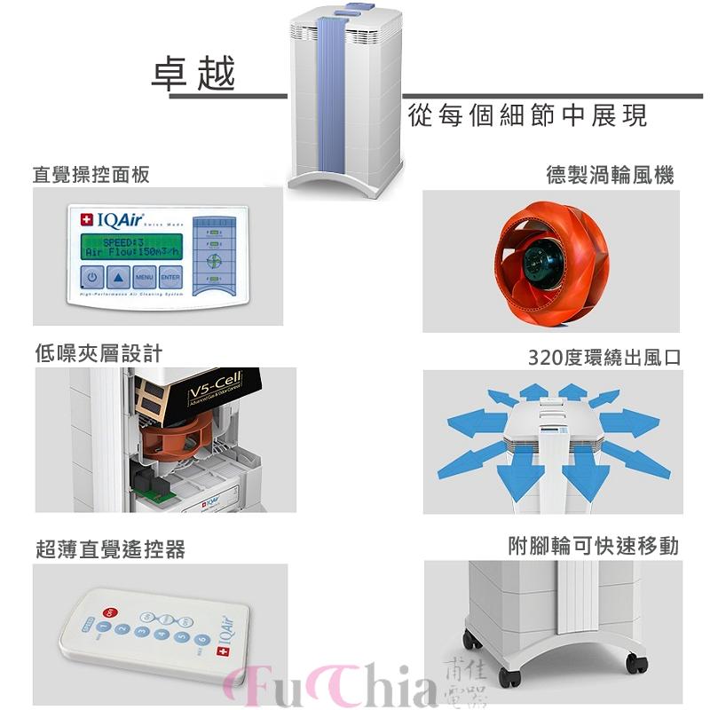 IQAir GC MultiGas 空氣清淨機 氣味及氣體專用型
