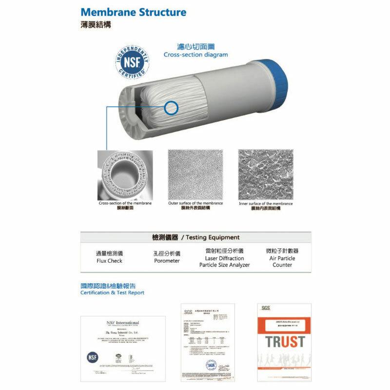 BWT SLIM 3 高智能複合式羽纖淨水器-三道式 PP樹脂+活性碳+中空絲膜