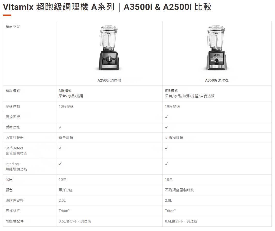 A2500 A3500 比較