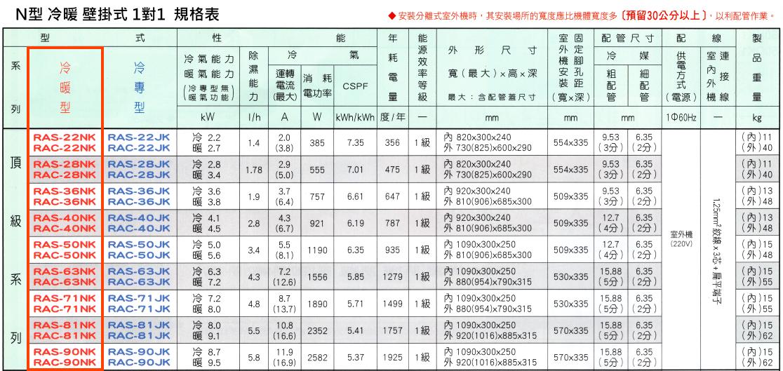 日立冷氣 頂級系列 N型 冷暖 變頻 壁掛式 1對1