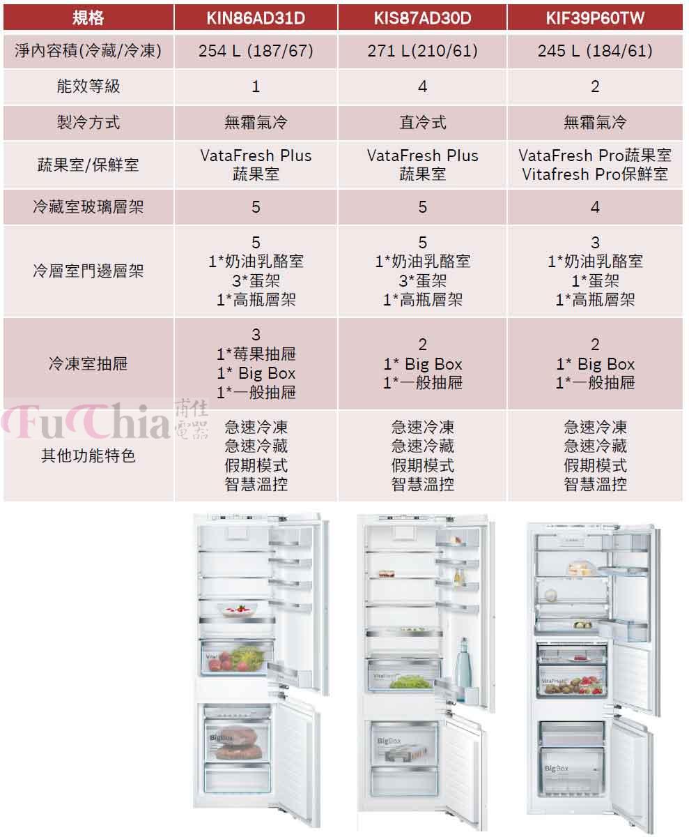 BOSCH嵌入式冰箱比較