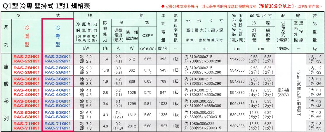日立冷氣 旗艦系列 Q1型 冷專 變頻 壁掛式 1對1