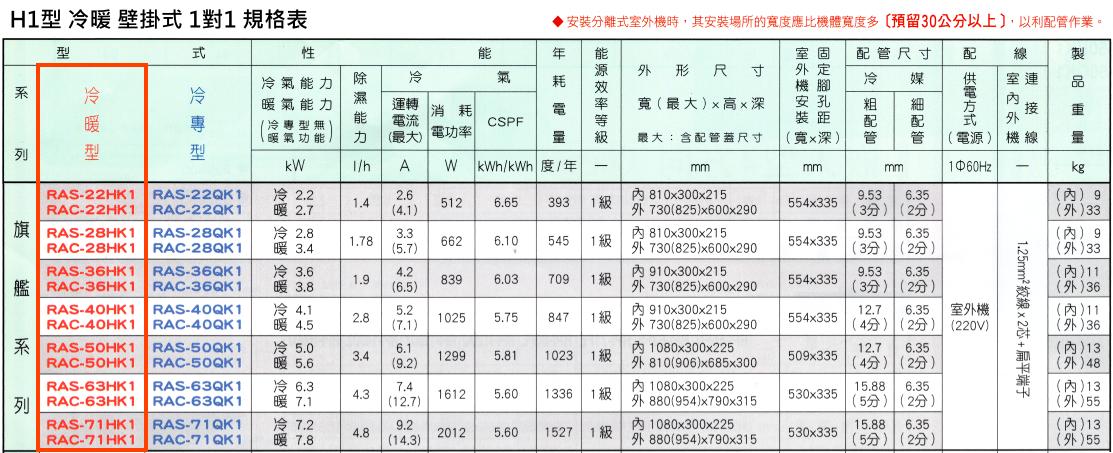 日立冷氣 旗艦系列 H1型 冷暖 變頻 壁掛式 1對1