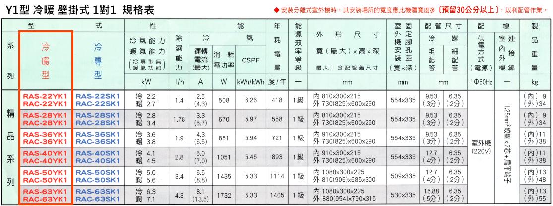 日立冷氣 精品系列 Y1型 冷暖變頻 壁掛式 1對1 規格表