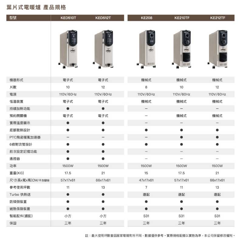 葉片電暖器規格