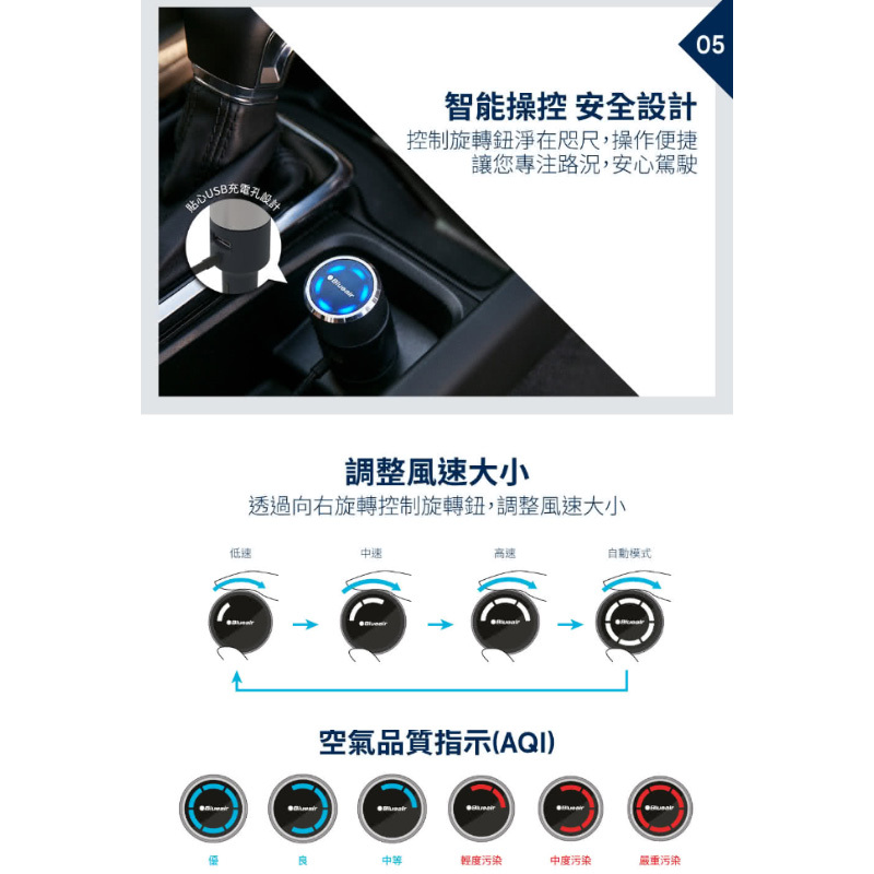 Blueair Cabin P2i 車用空氣清淨機 3-4立方公尺